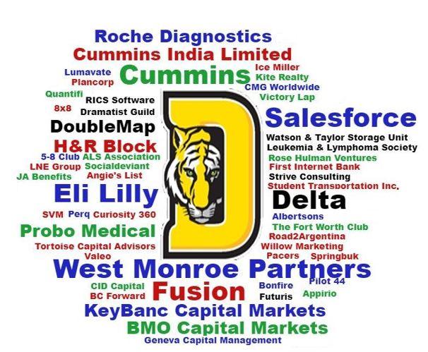 Management Fellows recent graduate companies word cloud