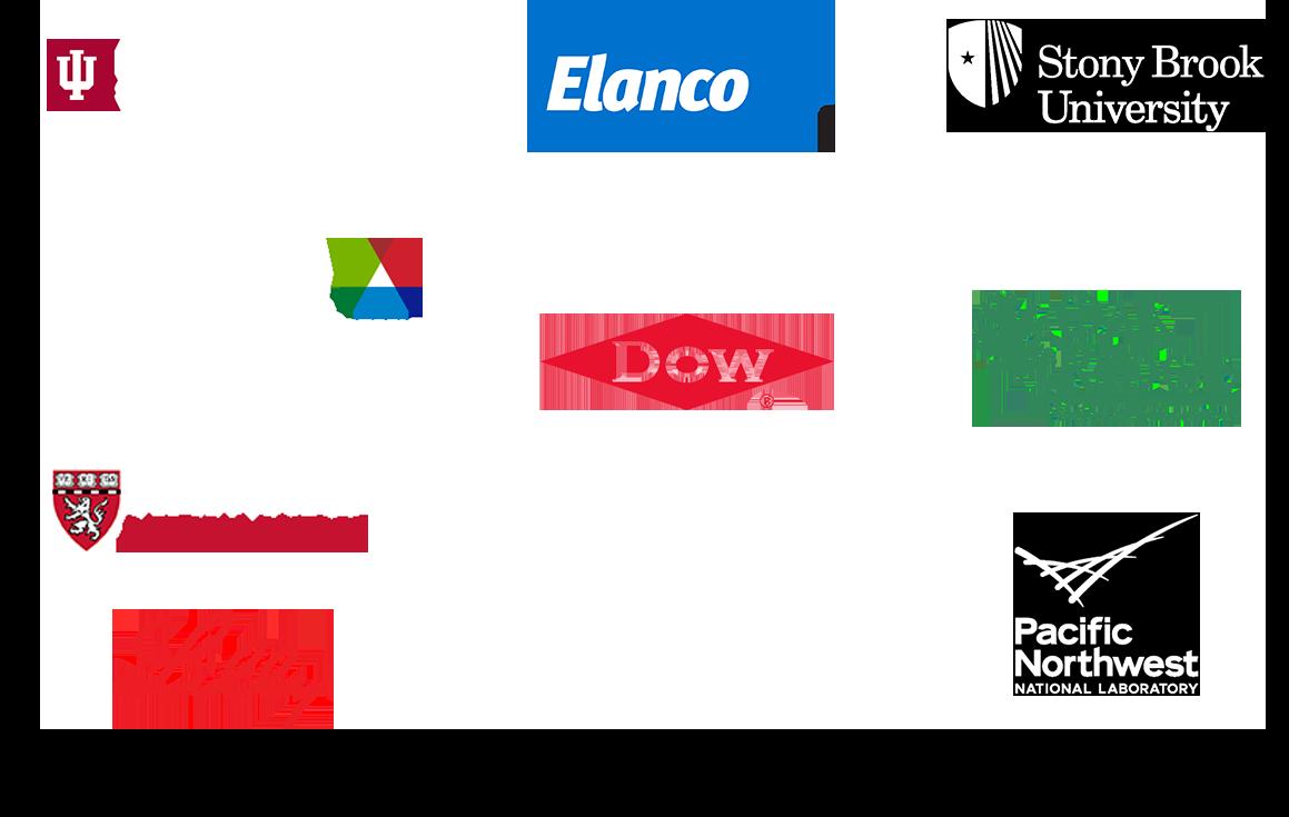Biochem & Chemistry Company Logos